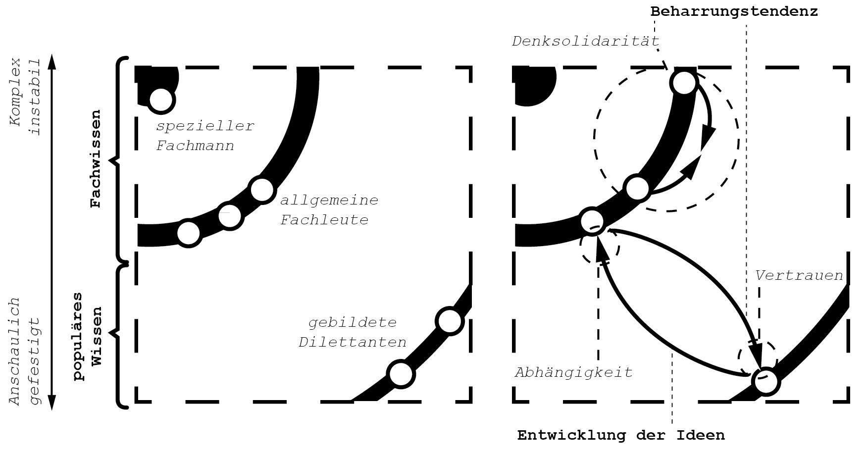modell_fleck_kollektivteilnehmer_intrakoll-02